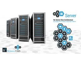 Network Optix-Интеллект и надежность сетевого видеонаблюдения