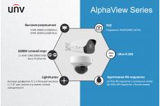 Интеллектуальные IP-камеры UNV серии AlphaView c функционалом Deep Learning (глубо...